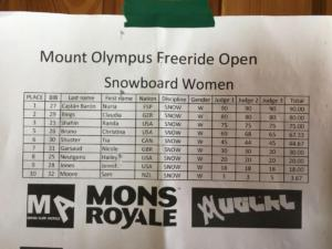 Mt. Olympus 2*, results.